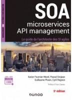 SOA, Microservices, API...
